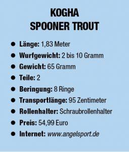 Kogha Spooner Trout Lesertest RUTE & ROLLE